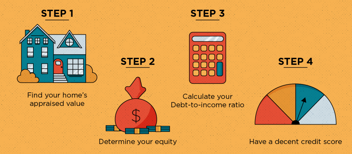Rates4u.ca - HELOC-Home-Equity-Loan